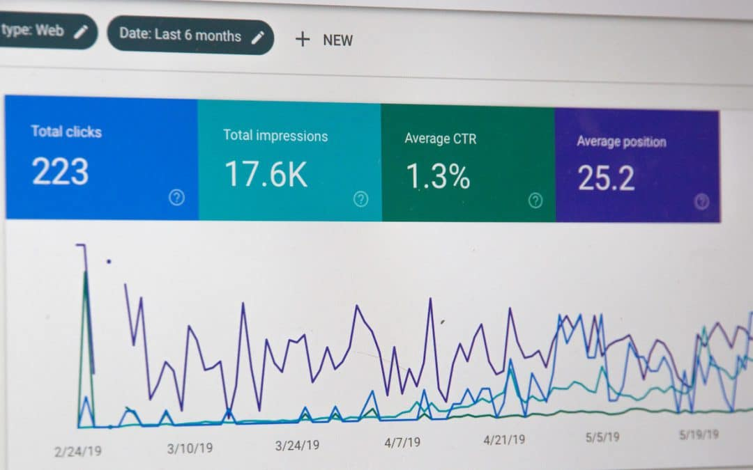 Website Analytics 101 for Your Yoga Business
