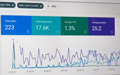 Web Analytics: What are they and how to get started